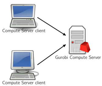 Image compute_server